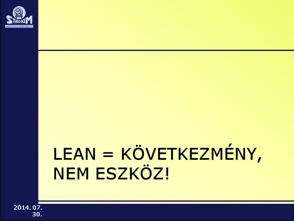 Lean = következmény, nem eszköz!