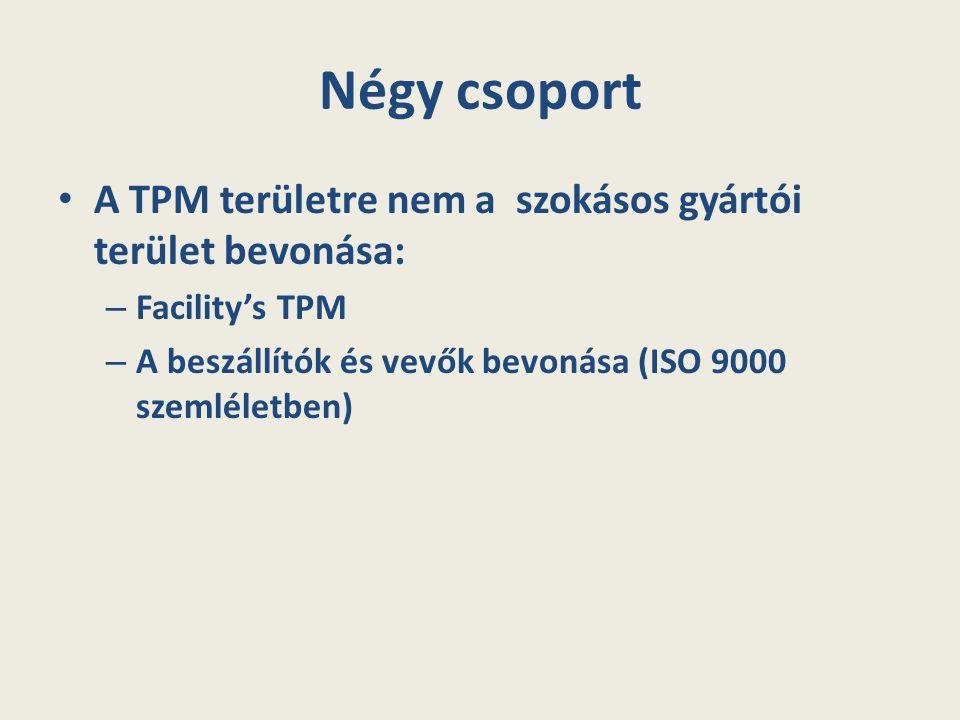 Négy csoport A TPM területre nem a szokásos gyártói terület bevonása: