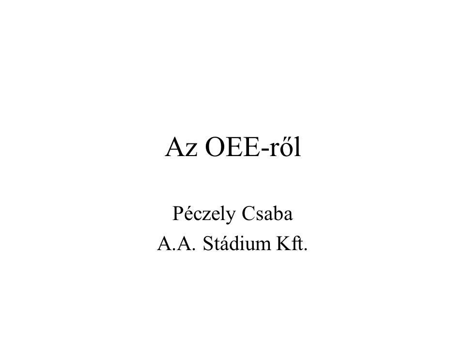 Péczely Csaba A.A. Stádium Kft.