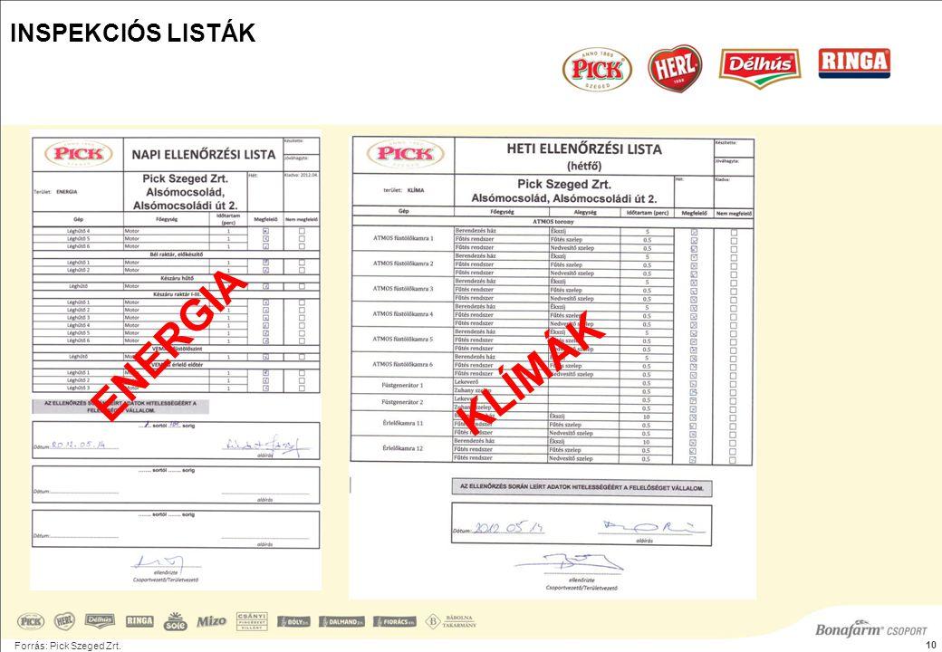 ADATKEZELÉS Folyamatábra bemutatása Forrás: Pick Szeged Zrt.
