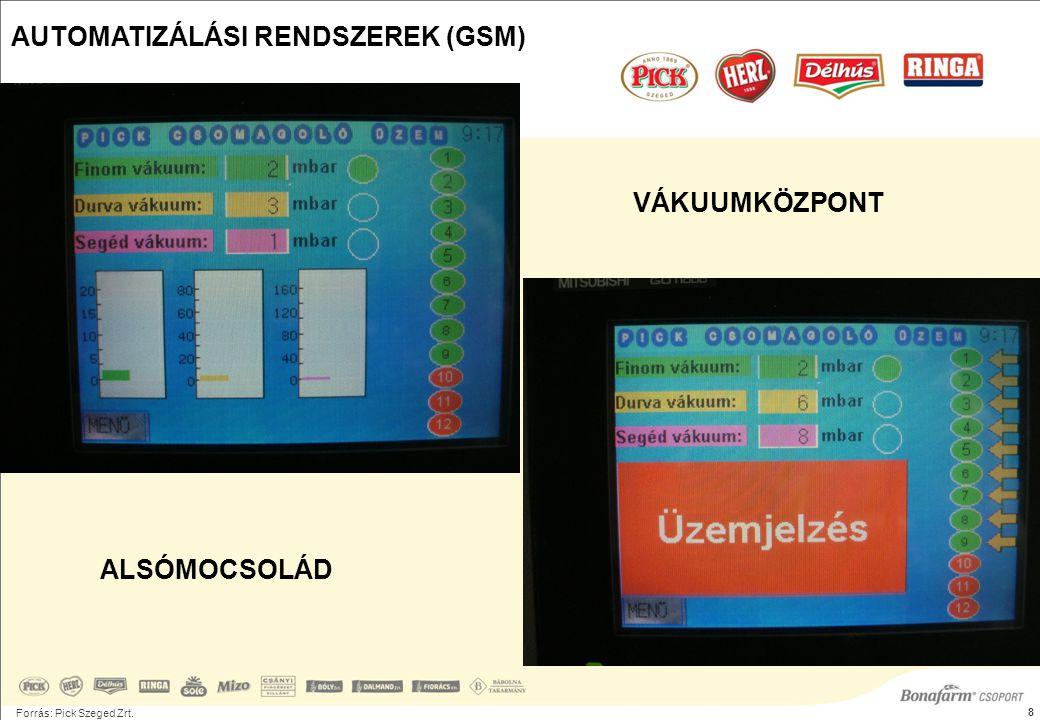Automatizálási rendszerek (GSM)