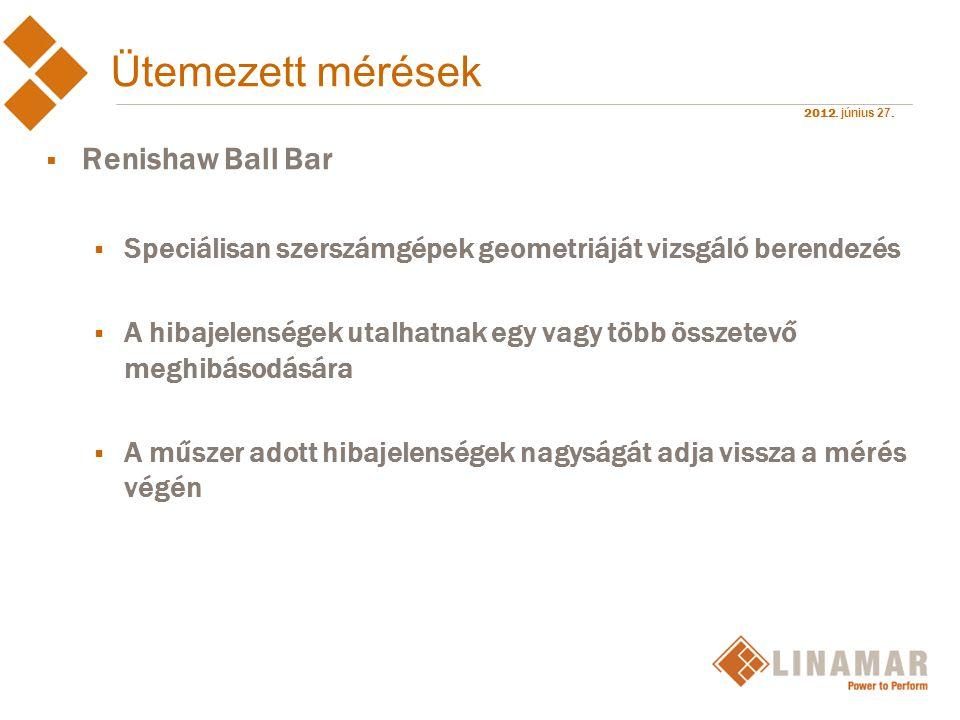 Ütemezett mérések Renishaw Ball Bar