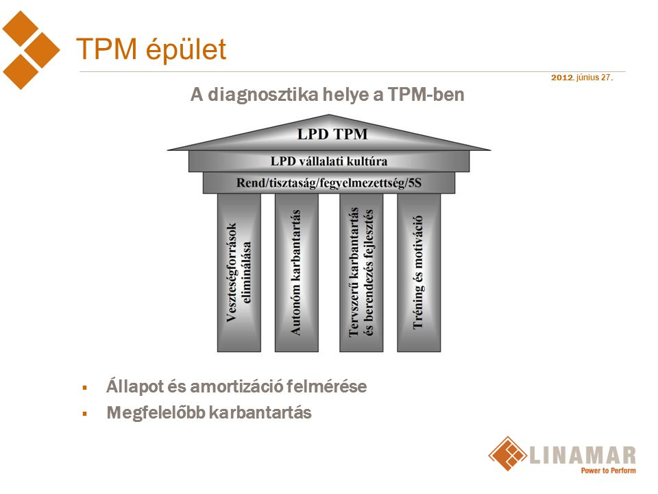 A diagnosztika helye a TPM-ben
