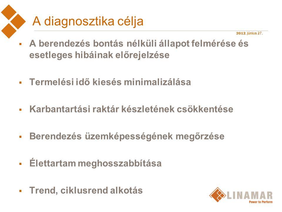 A diagnosztika célja A berendezés bontás nélküli állapot felmérése és esetleges hibáinak előrejelzése.