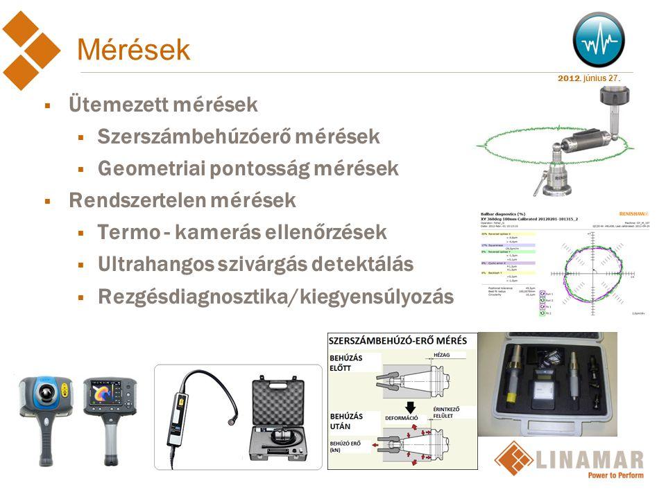 Mérések Ütemezett mérések Szerszámbehúzóerő mérések