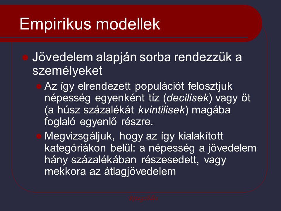 Empirikus modellek Jövedelem alapján sorba rendezzük a személyeket
