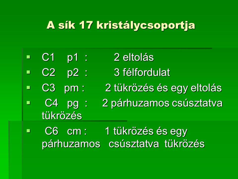 A sík 17 kristálycsoportja