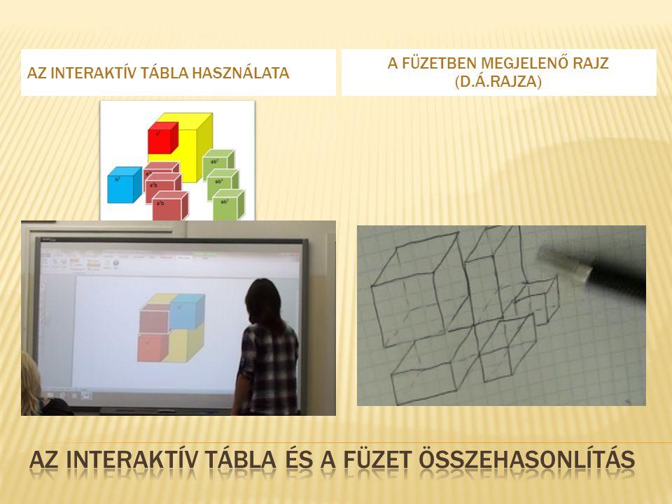 Az interaktív tábla és a füzet összehasonlítás