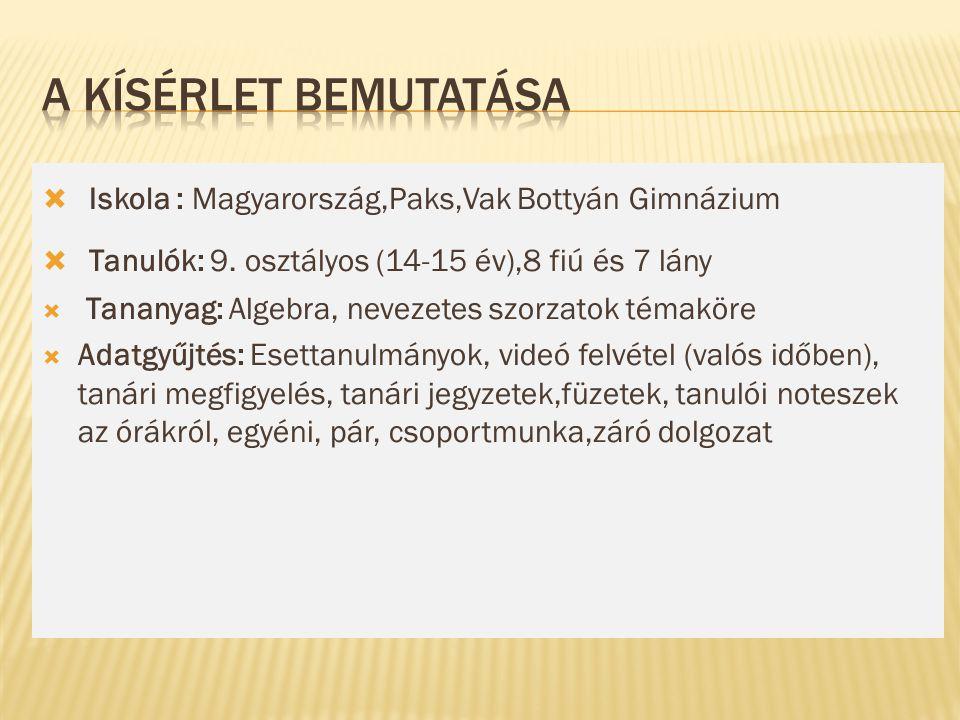 A kísérlet bemutatása Iskola : Magyarország,Paks,Vak Bottyán Gimnázium