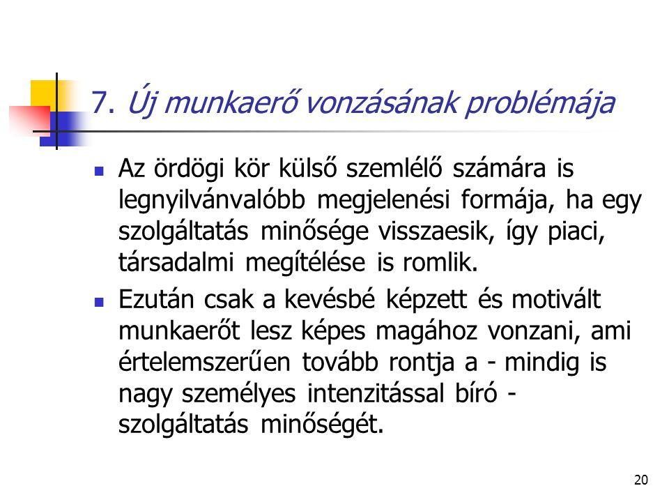 7. Új munkaerő vonzásának problémája