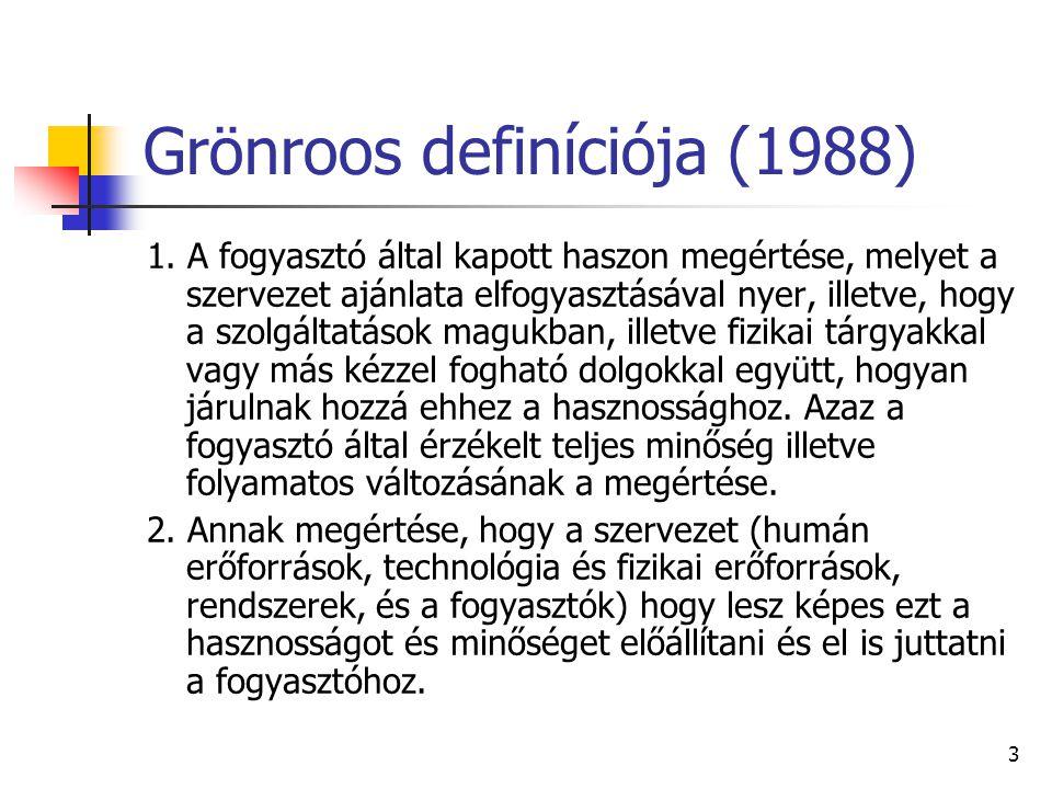 Grönroos definíciója (1988)