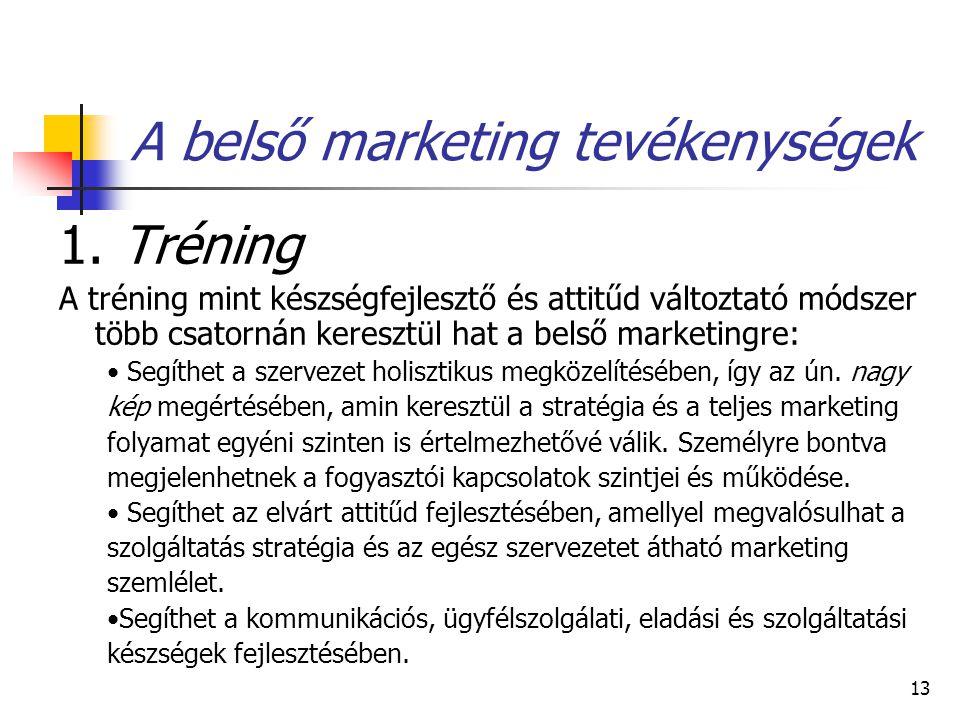 A belső marketing tevékenységek