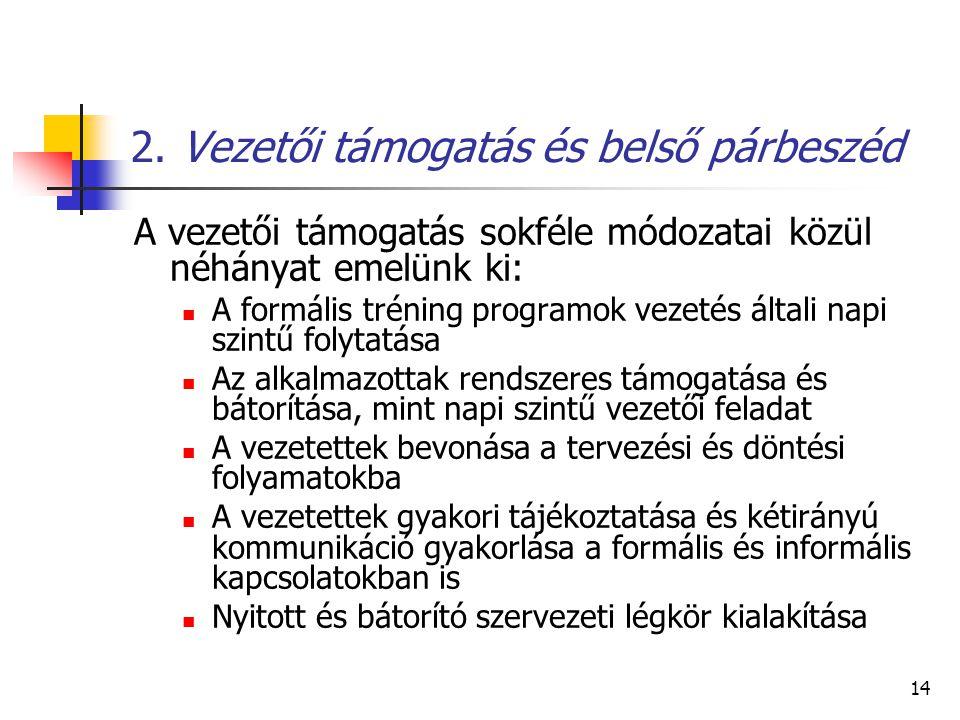2. Vezetői támogatás és belső párbeszéd