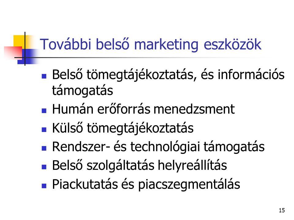 További belső marketing eszközök