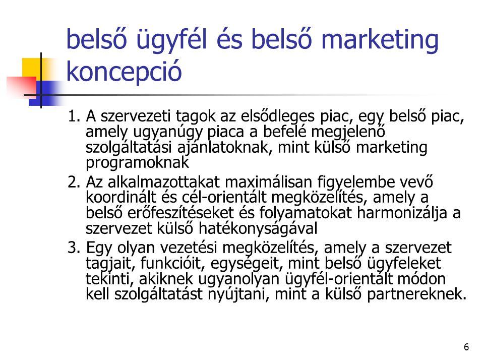 belső ügyfél és belső marketing koncepció
