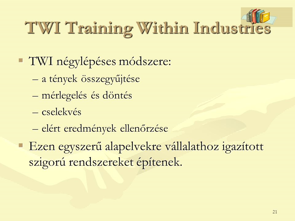 TWI Training Within Industries