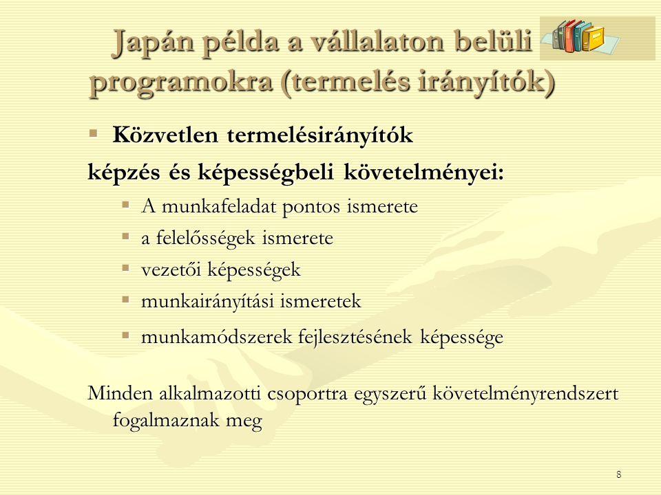 Japán példa a vállalaton belüli programokra (termelés irányítók)