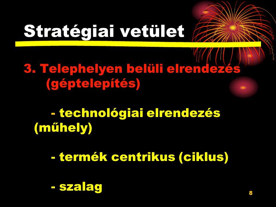 Stratégiai vetület 3.