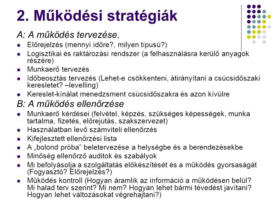 2. Működési stratégiák A: A működés tervezése.