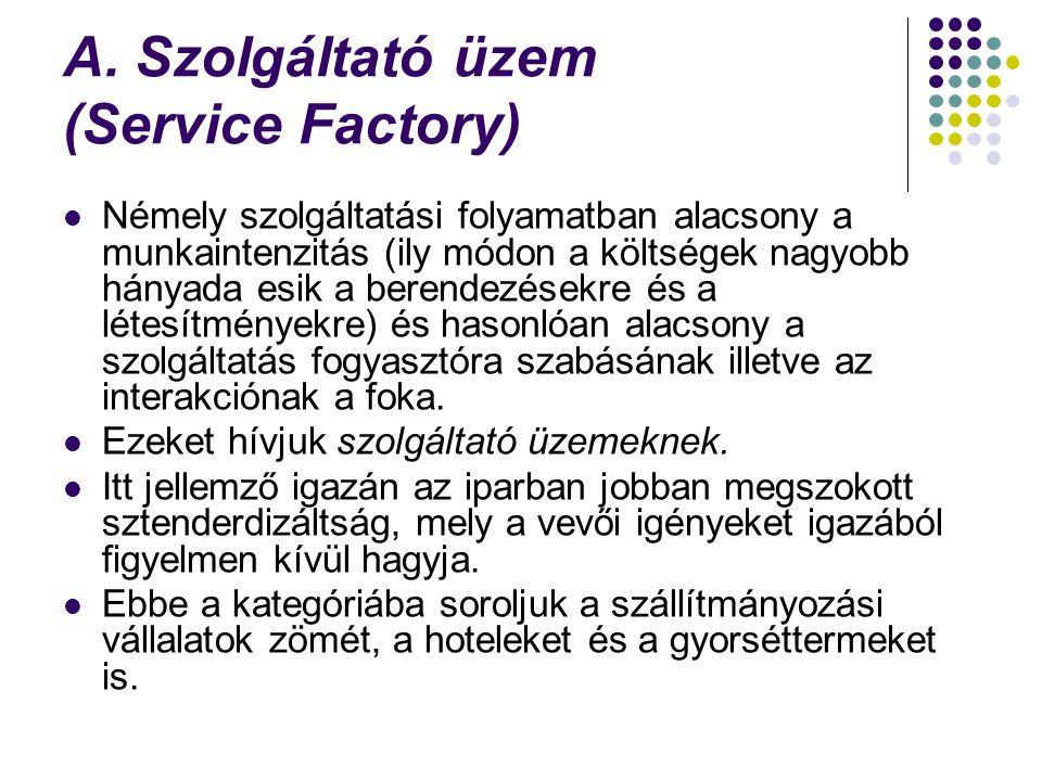 A. Szolgáltató üzem (Service Factory)