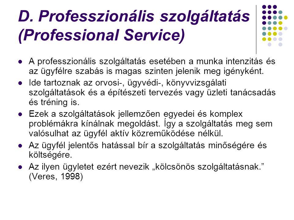 D. Professzionális szolgáltatás (Professional Service)