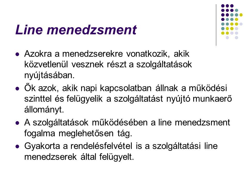 Line menedzsment Azokra a menedzserekre vonatkozik, akik közvetlenül vesznek részt a szolgáltatások nyújtásában.