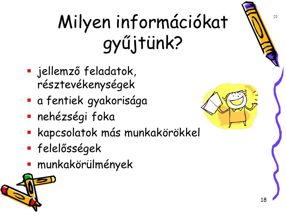 Milyen információkat gyűjtünk