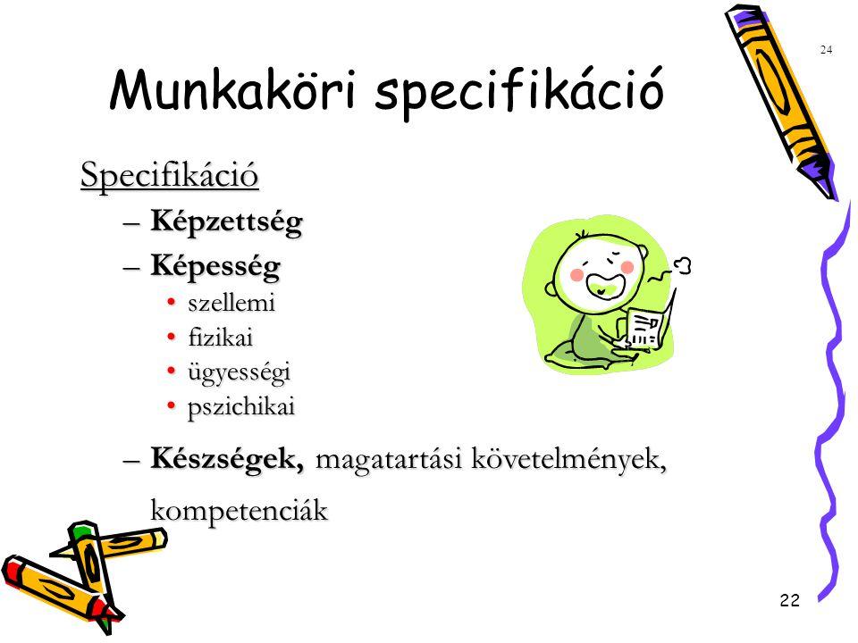 Munkaköri specifikáció