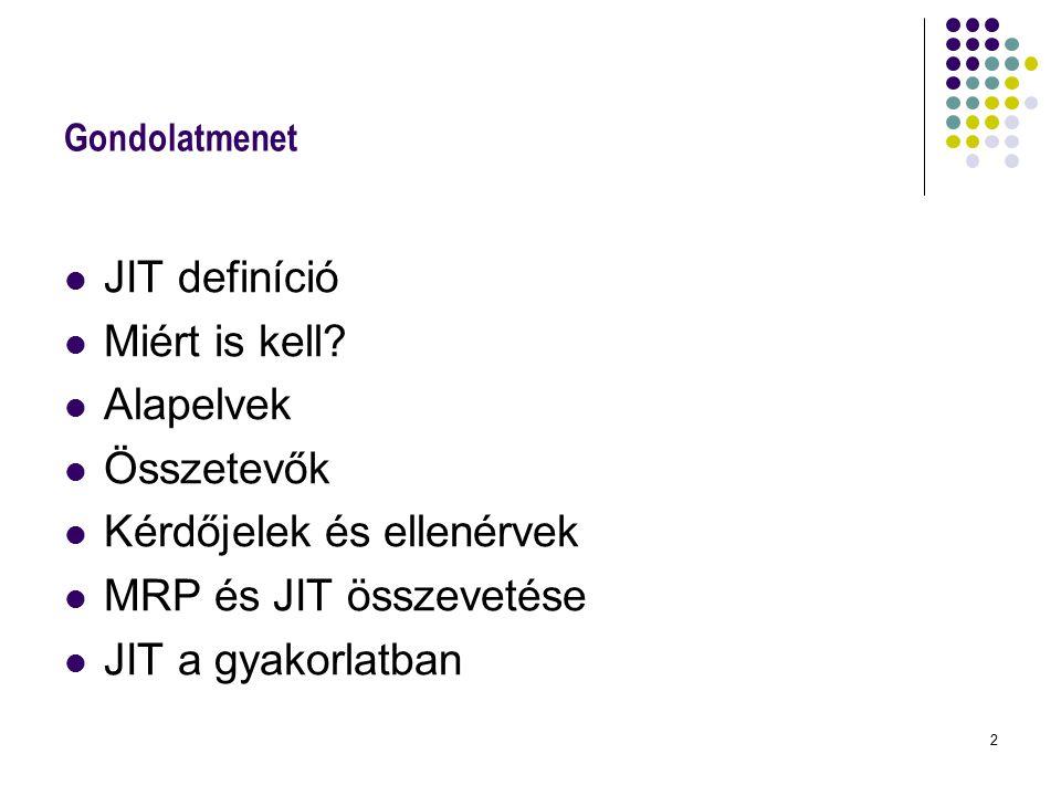 Kérdőjelek és ellenérvek MRP és JIT összevetése JIT a gyakorlatban