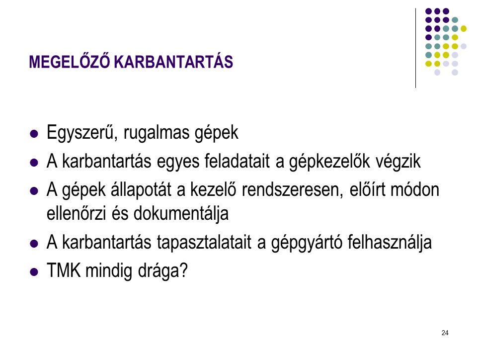 MEGELŐZŐ KARBANTARTÁS