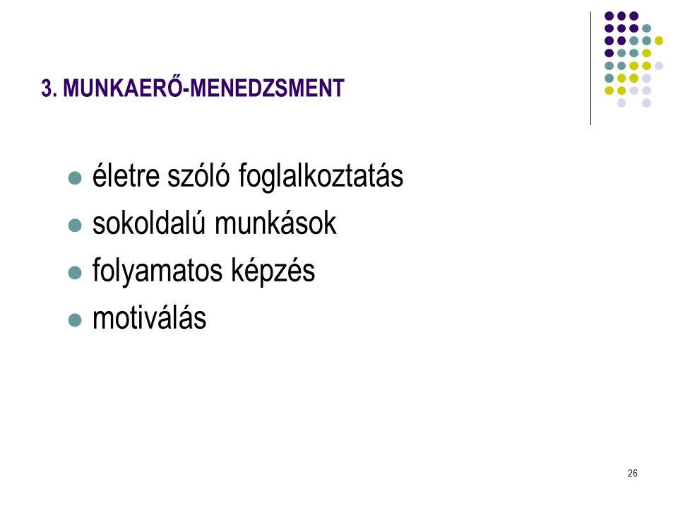 3. MUNKAERŐ-MENEDZSMENT