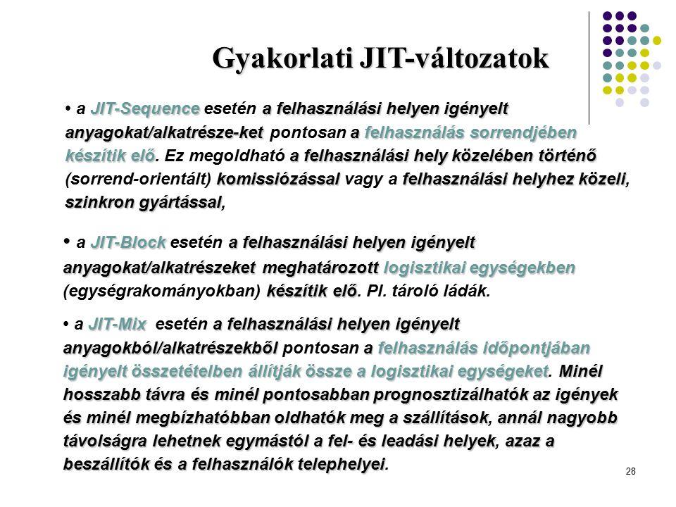 Gyakorlati JIT-változatok