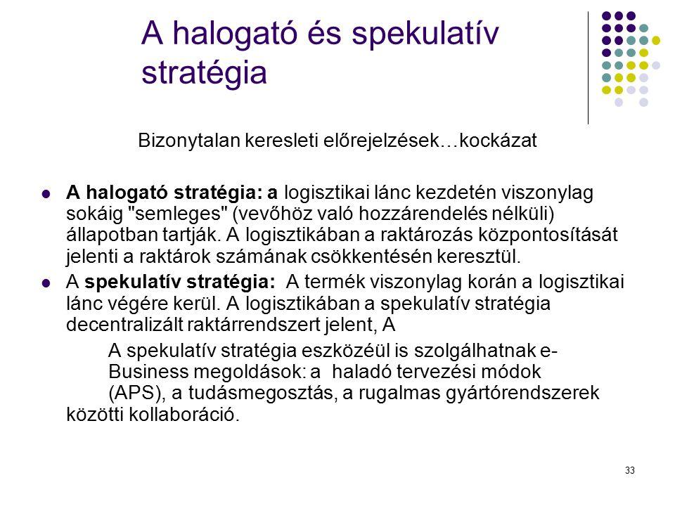 A halogató és spekulatív stratégia