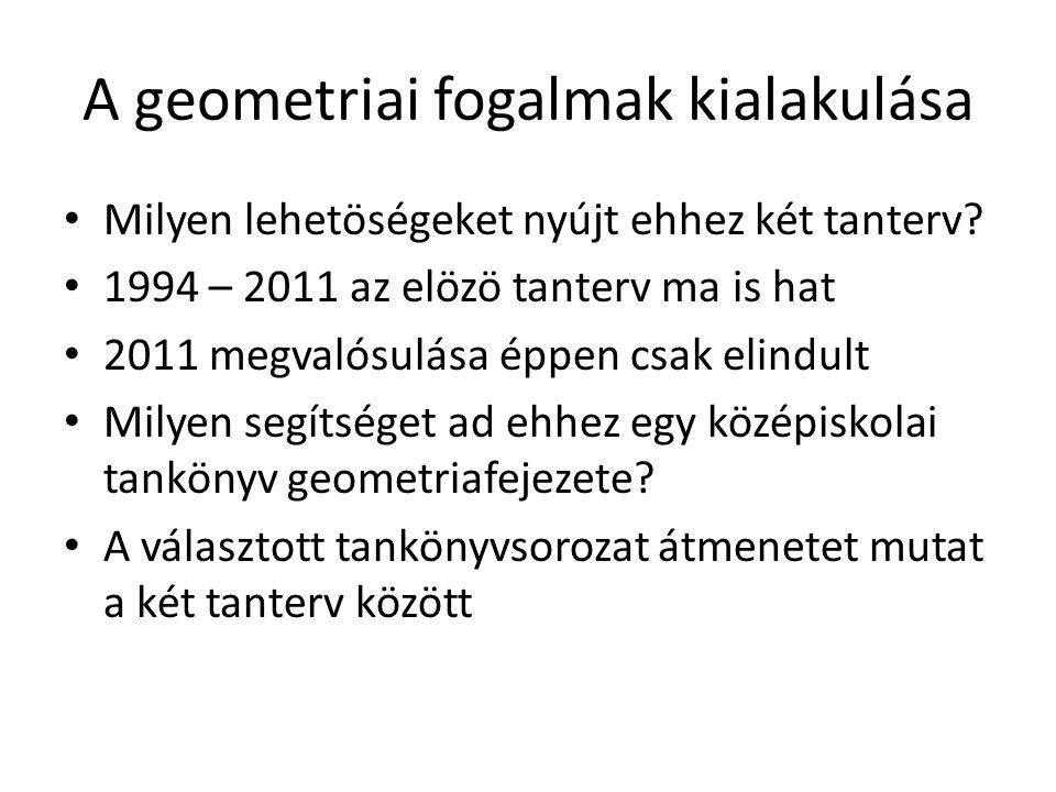 A geometriai fogalmak kialakulása