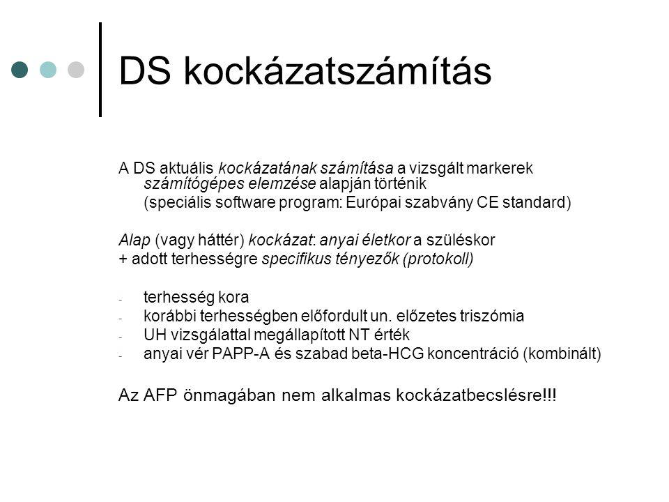 DS kockázatszámítás Az AFP önmagában nem alkalmas kockázatbecslésre!!!
