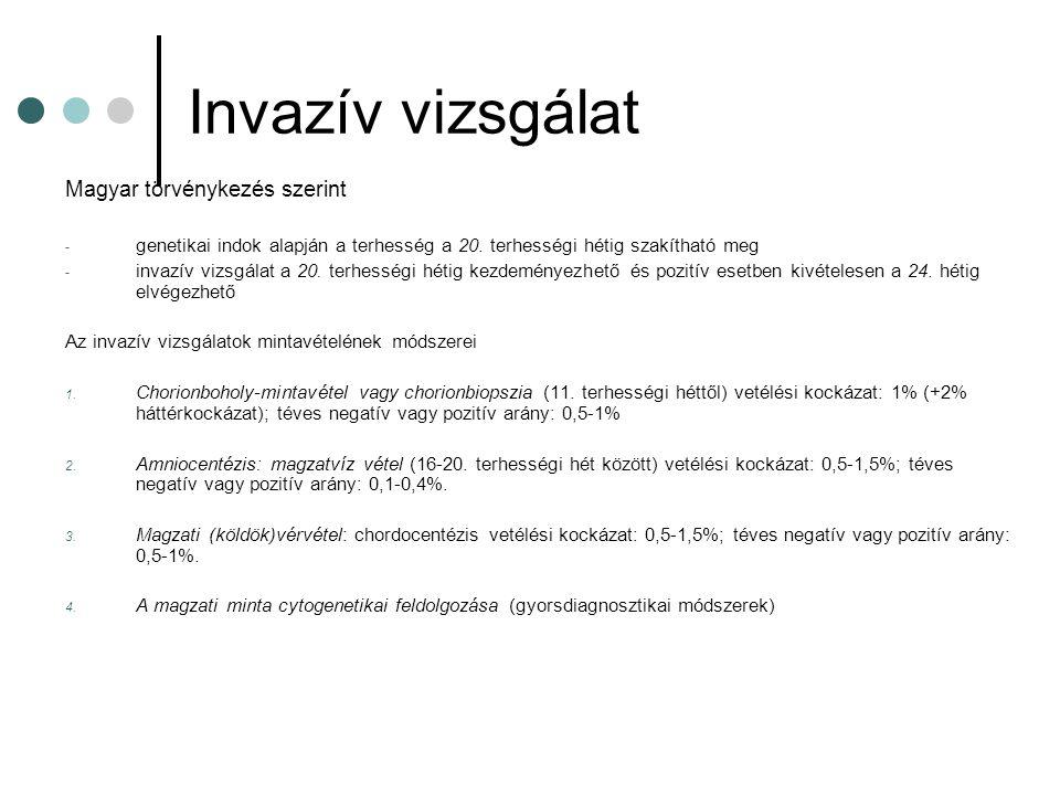 Invazív vizsgálat Magyar törvénykezés szerint