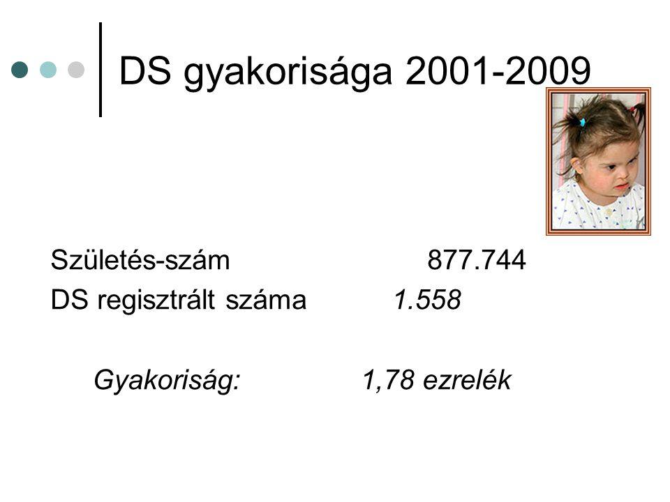 DS gyakorisága 2001-2009 Születés-szám 877.744