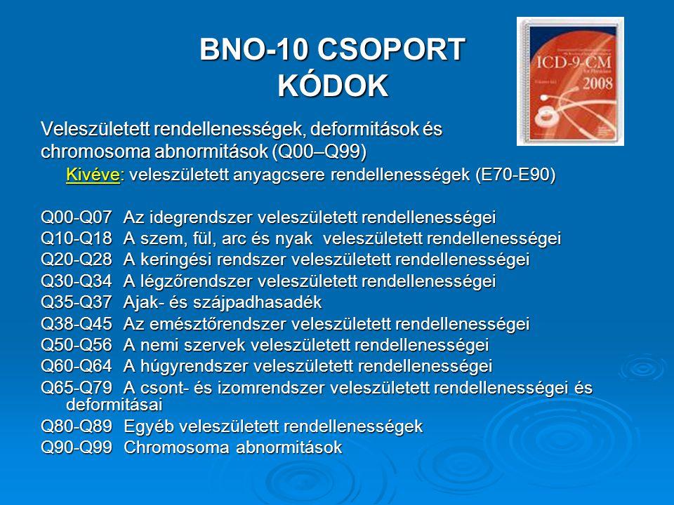 BNO-10 CSOPORT KÓDOK Veleszületett rendellenességek, deformitások és