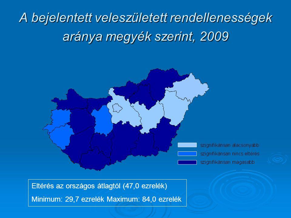 A bejelentett veleszületett rendellenességek aránya megyék szerint, 2009
