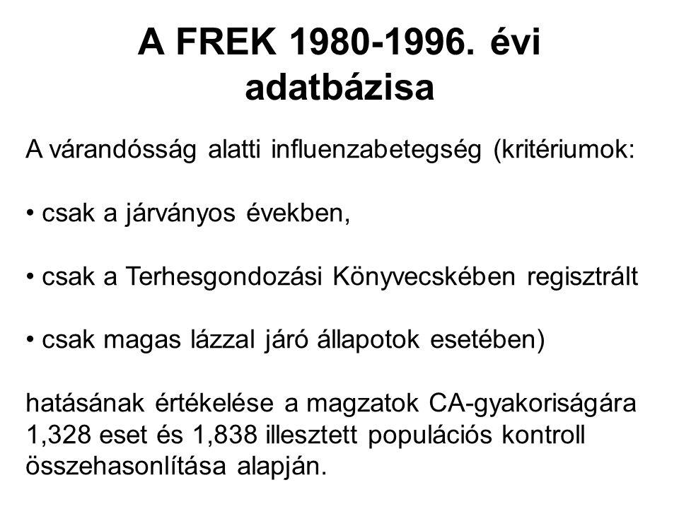A FREK 1980-1996. évi adatbázisa A várandósság alatti influenzabetegség (kritériumok: csak a járványos években,