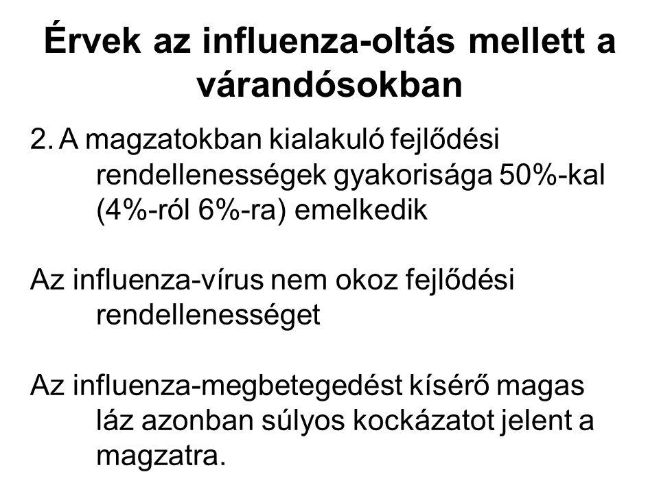 Érvek az influenza-oltás mellett a várandósokban
