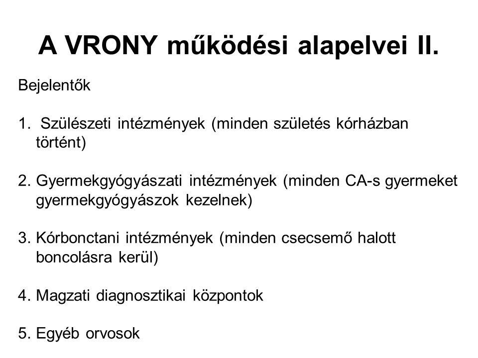 A VRONY működési alapelvei II.