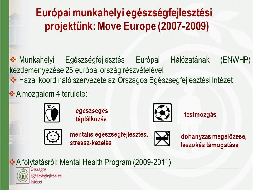 projektünk: Move Europe (2007-2009)