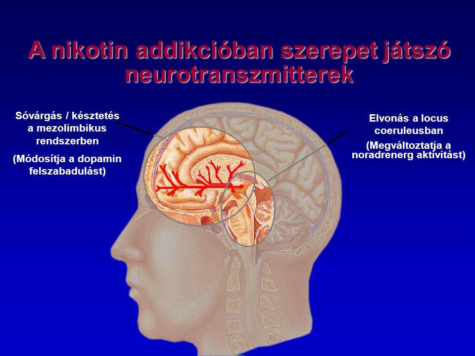 A nikotin addikcióban szerepet játszó neurotranszmitterek