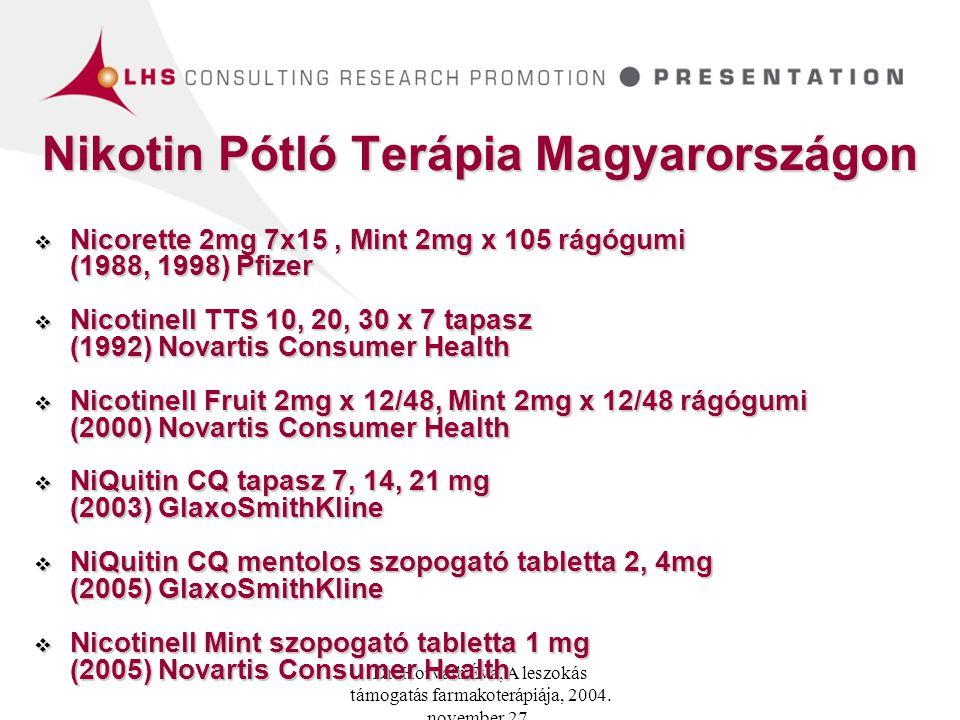 Nikotin Pótló Terápia Magyarországon