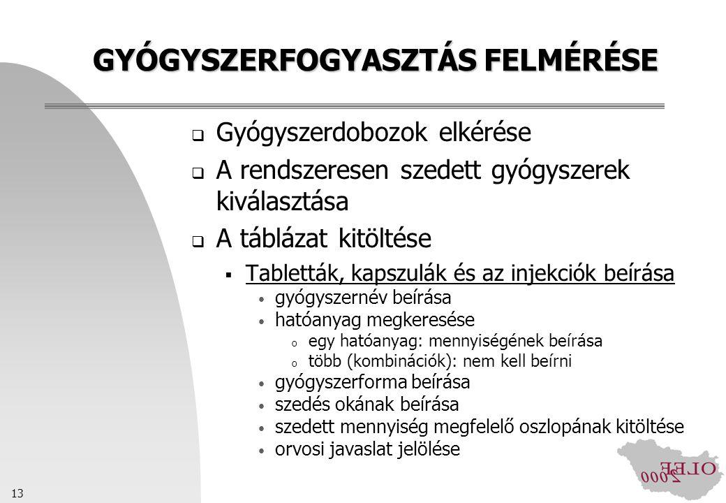 GYÓGYSZERFOGYASZTÁS FELMÉRÉSE