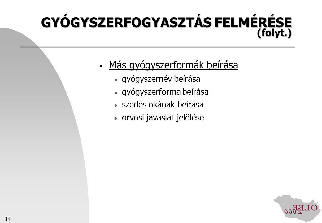 GYÓGYSZERFOGYASZTÁS FELMÉRÉSE (folyt.)