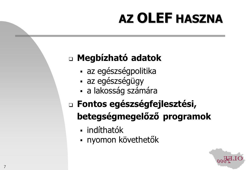 AZ OLEF HASZNA Megbízható adatok