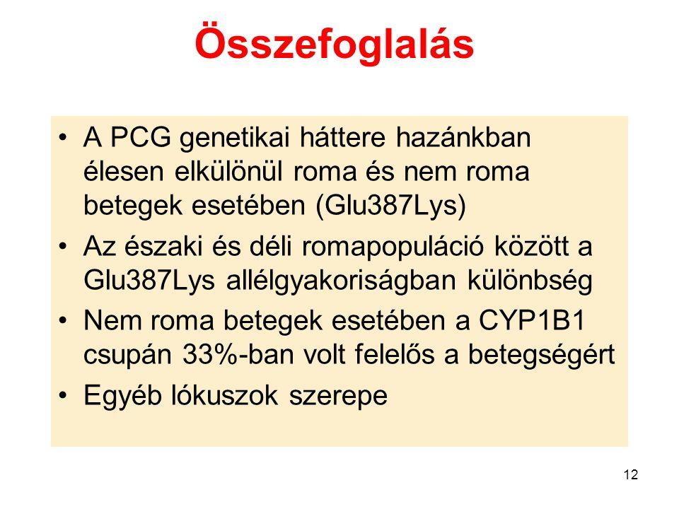 Összefoglalás A PCG genetikai háttere hazánkban élesen elkülönül roma és nem roma betegek esetében (Glu387Lys)