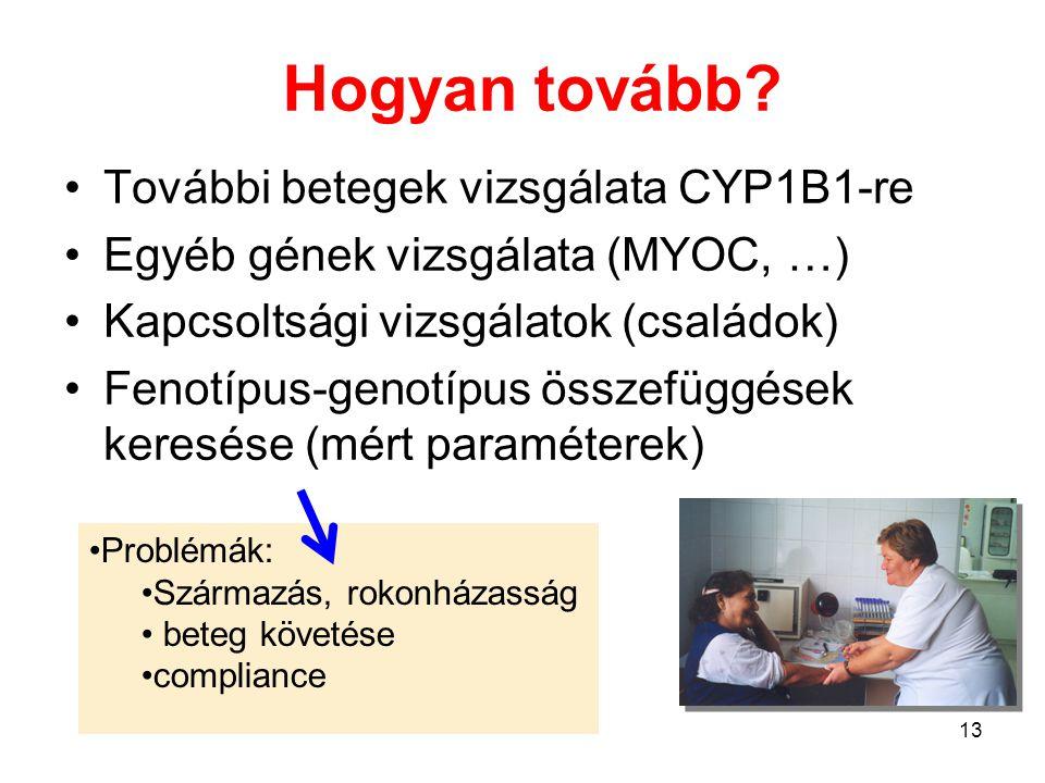 Hogyan tovább További betegek vizsgálata CYP1B1-re